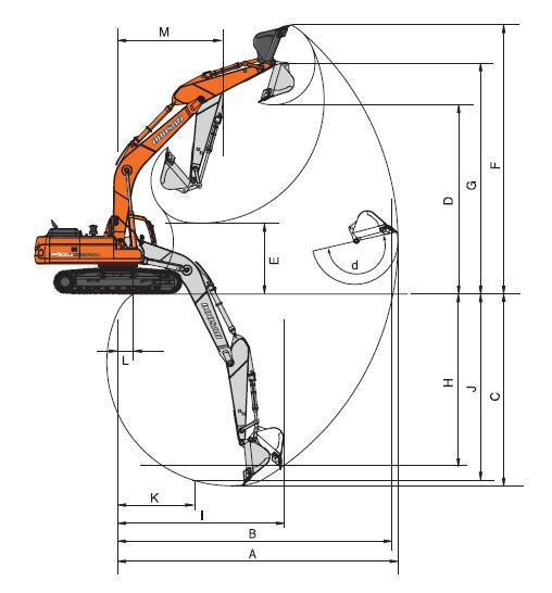 Погрузчики Lonking CDM833 Оборудование рабочее