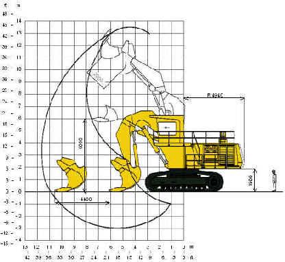 схема работы экскавтора с прямой лопатой