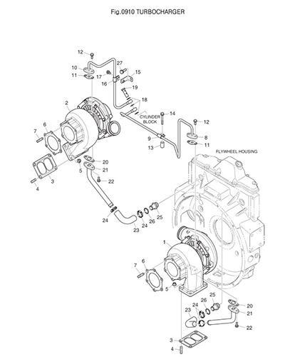 Турбокомпрессор dx225lc-5